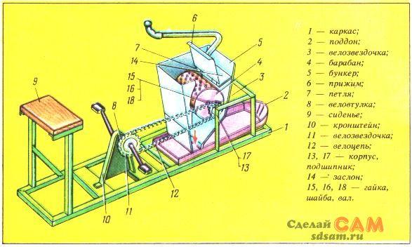Как сделать тёрку в домашних условиях